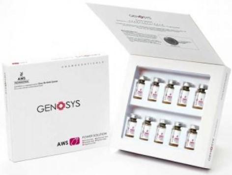 Genosys Anti-Wrinkle Serum